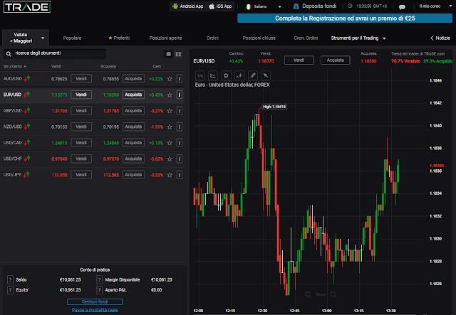 Sulla piattaforma di trading WebTrader di Trade.com è disponibile la sezione dedicata ai giudizi degli analisti finanziari