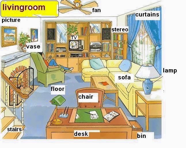 البيت والمفروشات - تعليم الانجليزية بسهولة