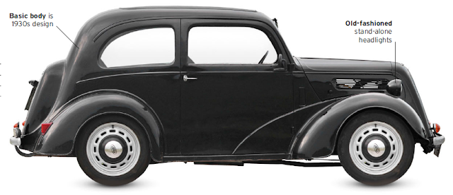 Ford Popular 103E, classic cars