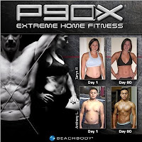 P90X Reviews Results Videos