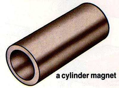 A cylinder magnet