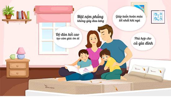 http://demsonghong.blogspot.com