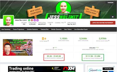Cara Mengetahui Penghasilan Seorang Youtuber Jess No Limit