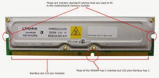 RDRAM PC800