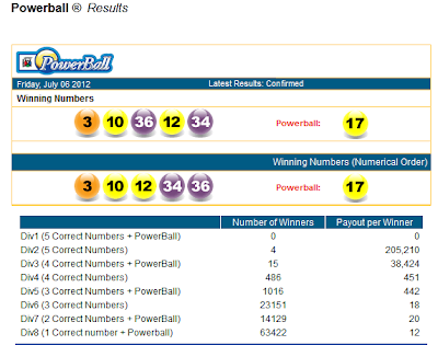 Latest winning lotto numbers in south africa play online billiard 8 ball