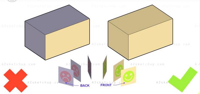 sketchup, mặt trái, mặt phải, đổ chất liệu ko thể hiện tính chất