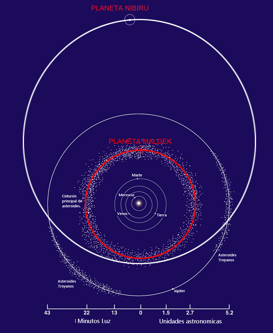 size of the asteroid belt - photo #21