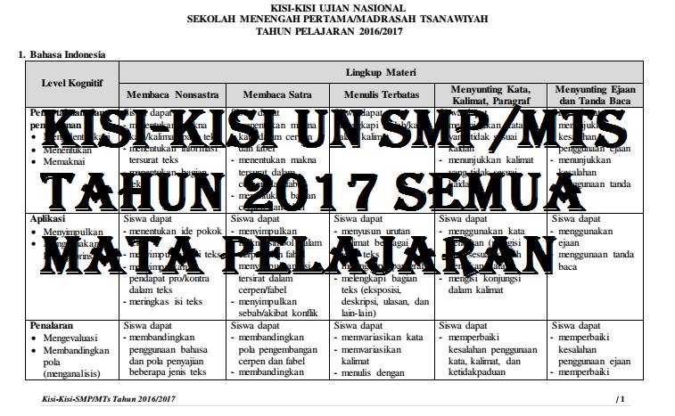 Kisi-Kisi UN SMP/MTs tahun 2017