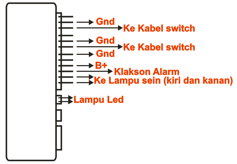 Jalur Remot Alarm Central Lock Universal