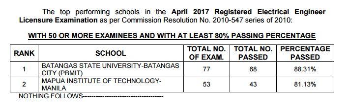 top schools REE April 2017