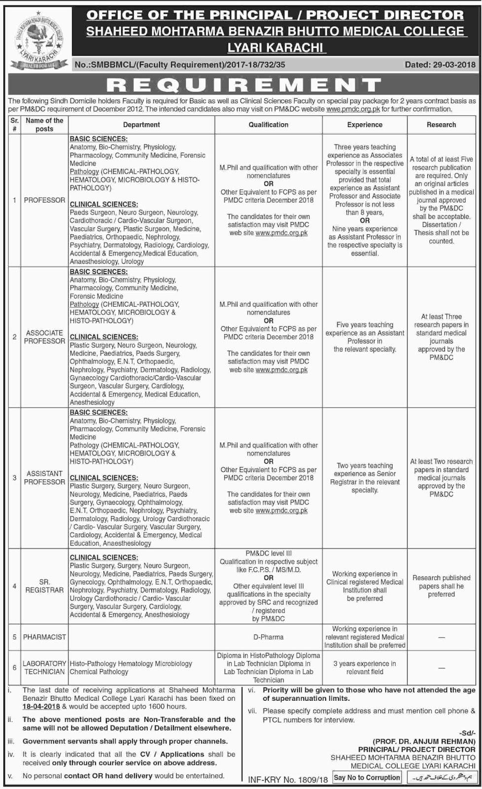 Shaheed Mohtarma Benazir Bhutto Medical College Karachi Jobs 2018