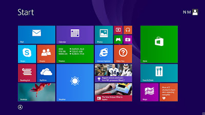 Windows 8.1 Download Iso 64 Bit With Crack