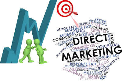 how to convince customers through direct marketing