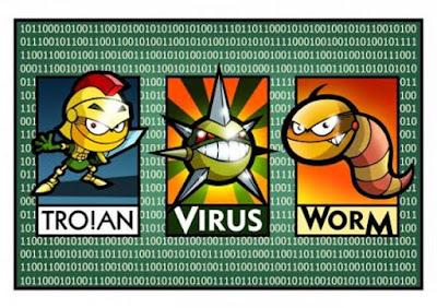 Apa itu virus? Definisi, sejarah, cara kerja virus; trojan, adware, spyware, ransomware, worm, rootkits,  dll.