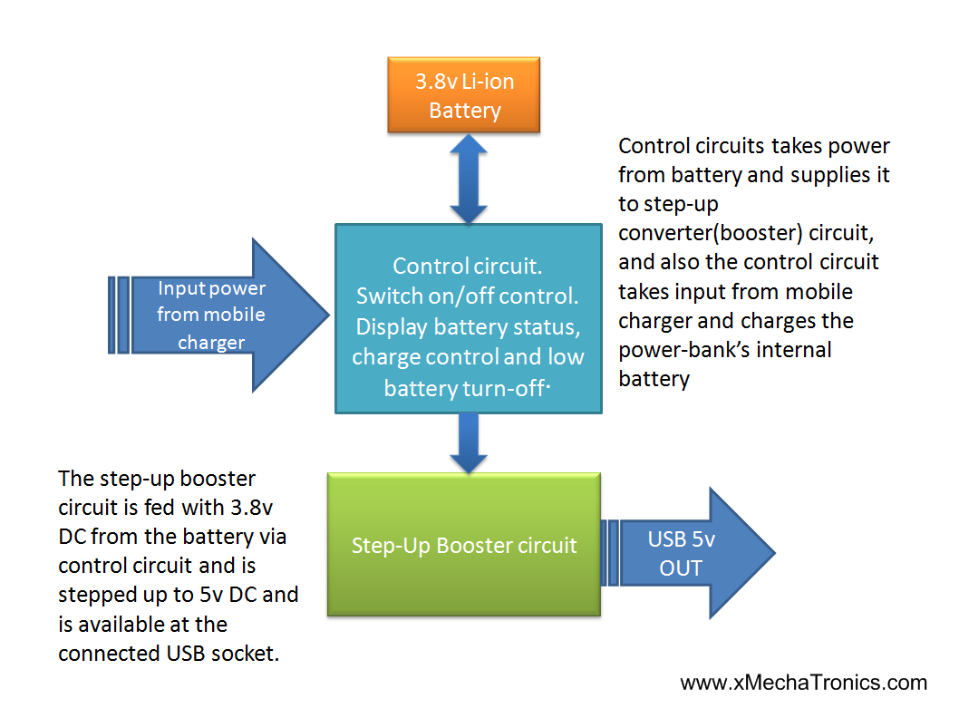 Battery Step Up Circuit Converter Electronic Circuits Design