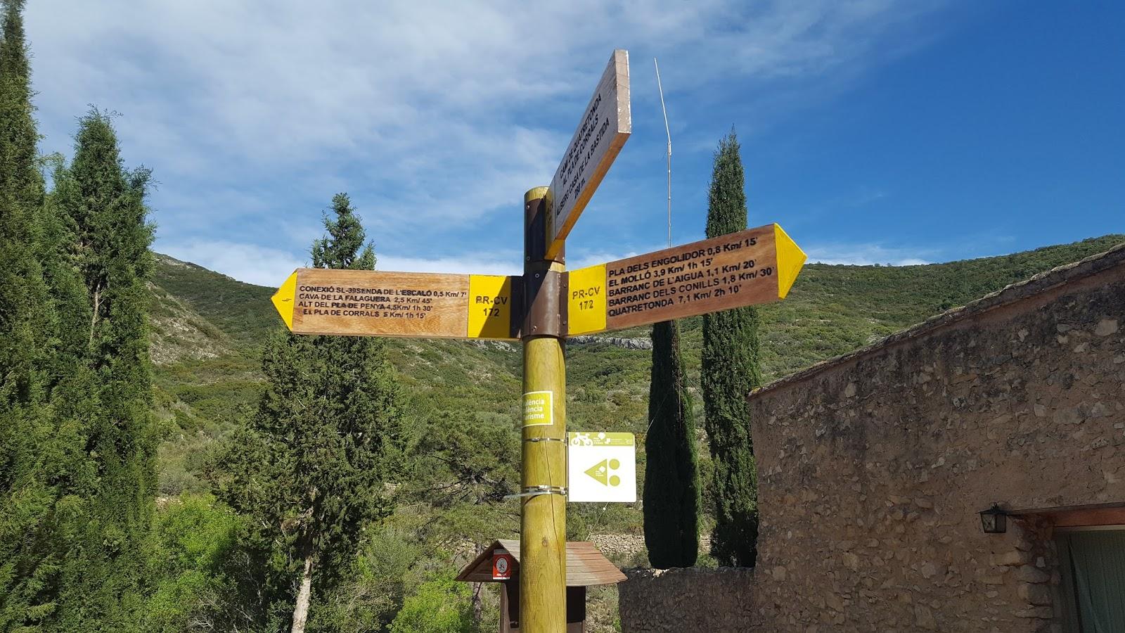 Cycling in Valencia - Roda la Vall d'Albaida signage