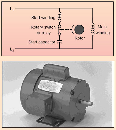 Single Phase Capacitor Start Induction Motor Wiring Diagram