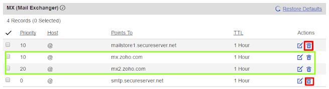 كيف تحصل على بريد إلكتروني احترافي بإسم موقعك مجاناَ