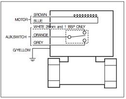 Honeywell Diverter Valve Motor  impremedia