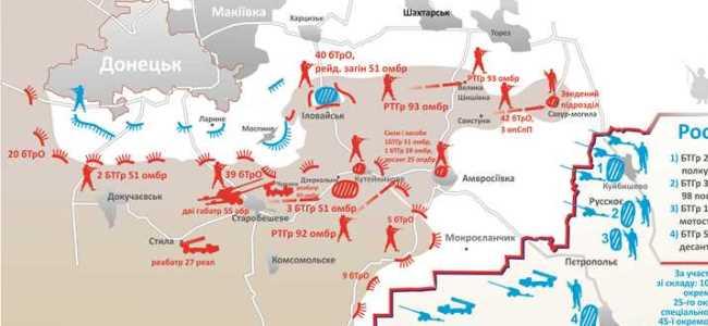 Аналіз бойових дій в районі Іловайська після вторгнення російських військ 24-29 серпня 2014 року