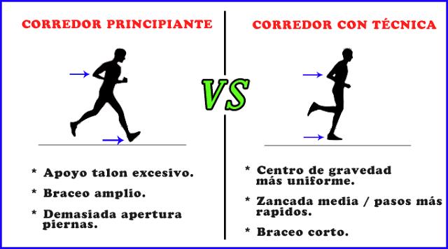 abc danzar: correr, ¿bueno o malo para el bailarín?