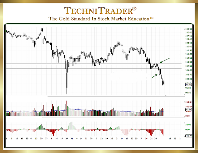 AAPL-5-common-mistakes-traders-make-picking-stocks-TechniTrader