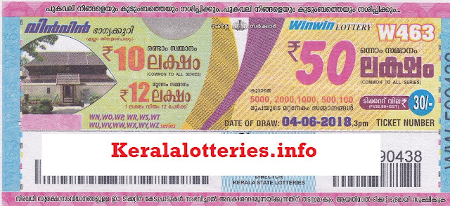 Latest image of Kerala lottery Win Win