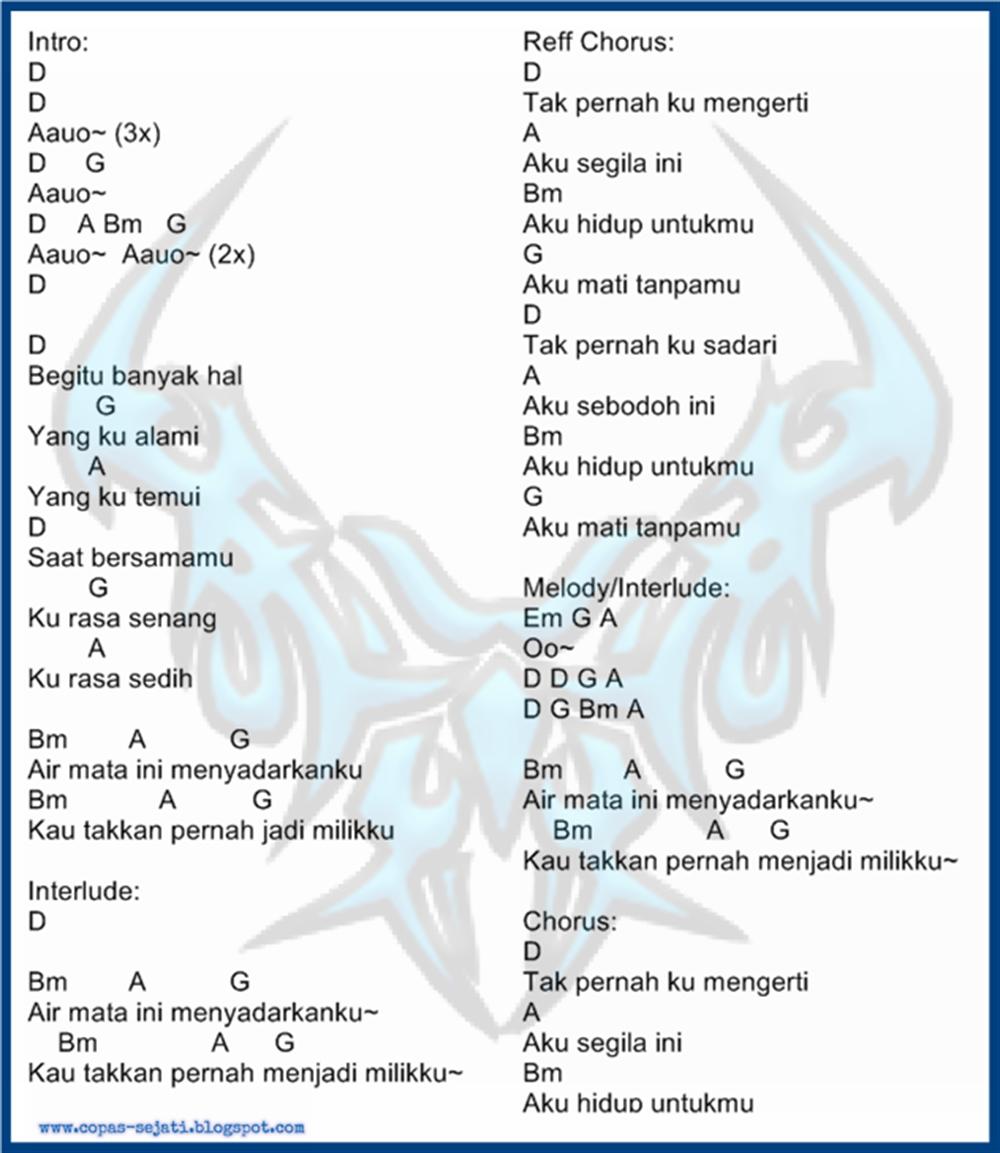 Chord Gitar Ditinggal Rabi Versi Indonesia: KUNCI GITAR / CHORD LAGU NOAH