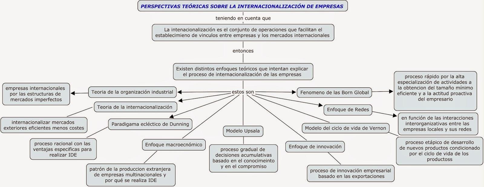 Administración Internacional: octubre 2014