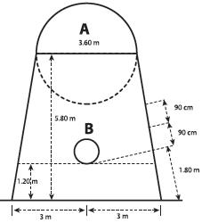 Ukuran daerah serang