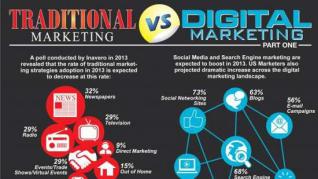 Marketing online khác biệt so với Marketing truyền thống ở khả năng đáp ứng nhu cầu của khách hàng