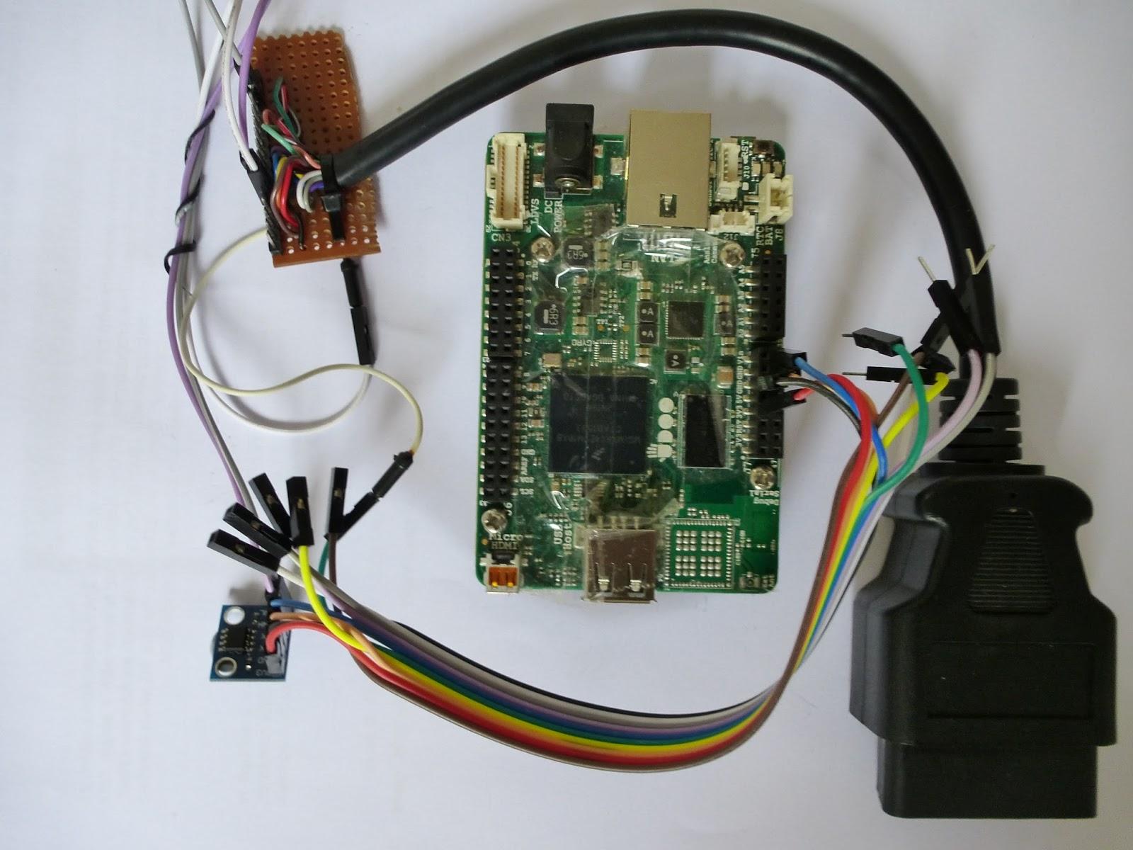 Tiny Devices: i MX6SX - Prototype VW (VAG) vehicle