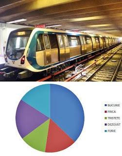 pareri metroul din cluj opinii forumuri
