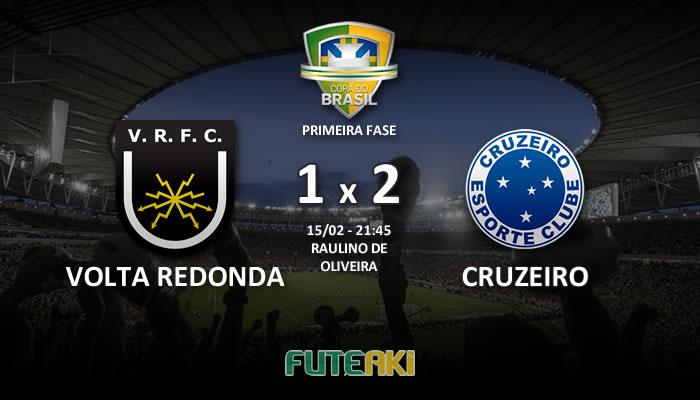 Veja o resumo da partida com os gols e os melhores momentos de Volta Redonda 1x2 Cruzeiro pela Primeira Fase da Copa do Brasil 2017.