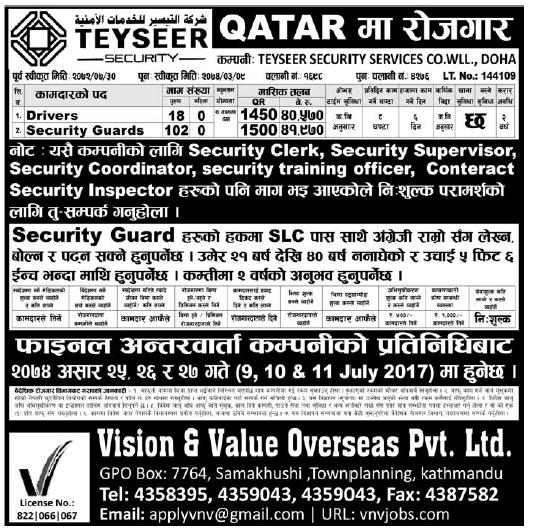 Jobs in Doha Qatar for Nepali, Salary Rs 41,970