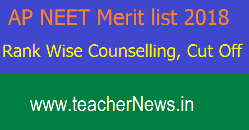 Andhra Pradesh AP NEET Provisional Merit List 2018 State Quota MBBS & BDS Rank Percentile