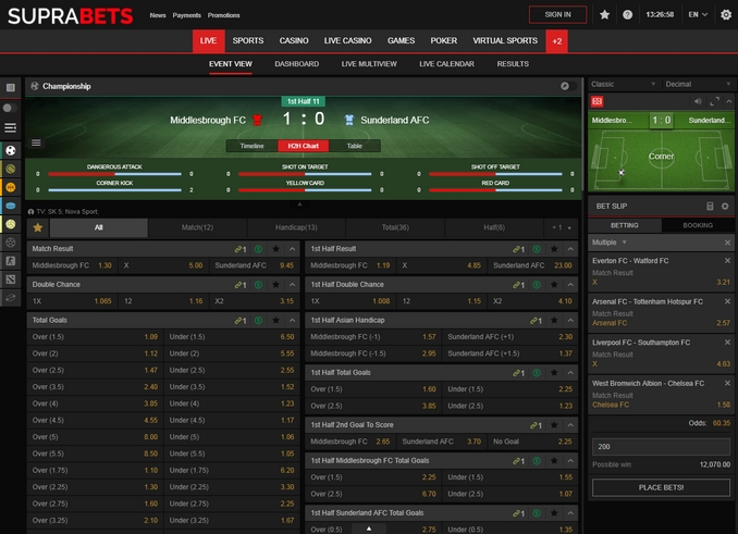 Suprabets Live Betting Screen