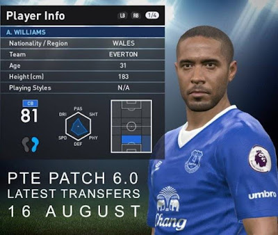 PES 2016 Latest Transfers For PTE Patch 6.0