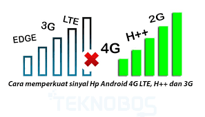 Tips dan Cara Ampuh Memperkuat Signal HP Yang Lemah
