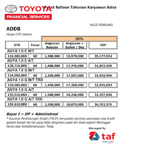 Paket Kredit Murah Agya Karyawan  Astra