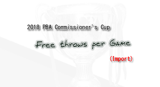 List of Free throws per game leaders 2018 PBA Commissioner's Cup (Imports)