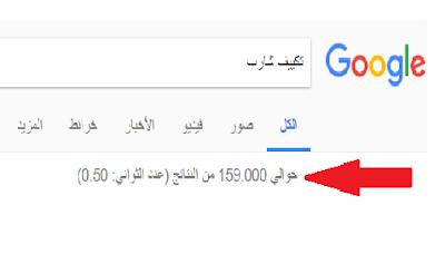 محرك بحث جوجل-طلبات بحث-شراء-بيع-مستهلك-الاكثر بحثا-سلع-منتجات