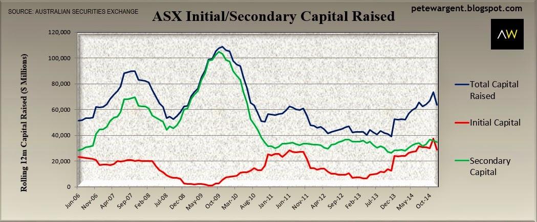 asx initial