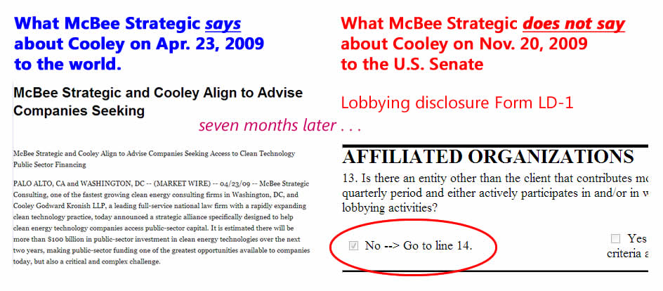 McBee Strategic failed to disclose their strategic alliance with Cooley Godward LLP in their lobbying disclosure to the U.S. Senate on Nov. 20, 2009