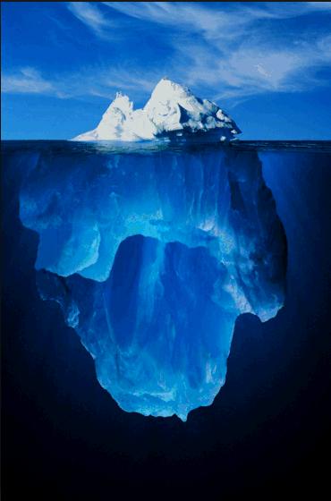 Safety, Biaya langsung dan biaya tidak langsung akibat kecelakaan kerja, Direct cost and indirect cost incident, Teori gunung es biaya kecelakaan, Iceberg thoery incident cost, jenis biaya kecelakaan kerja,