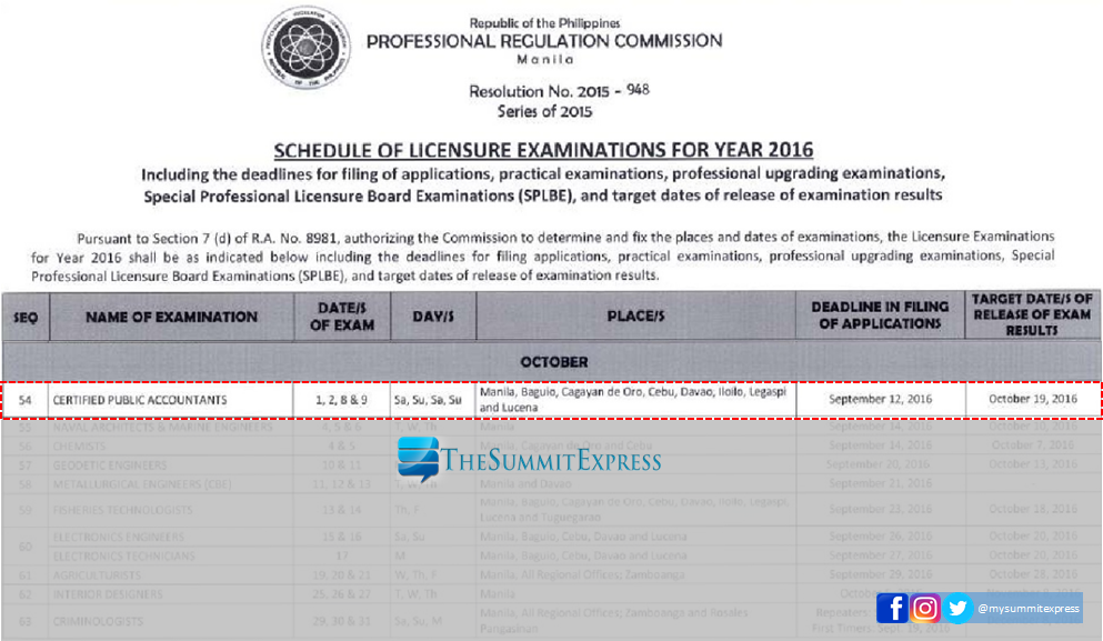 cpa board exam results 2016 official release