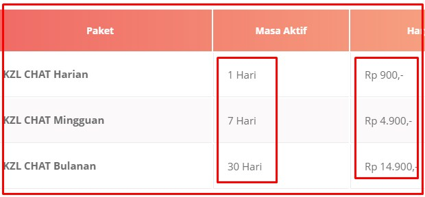Paket Internet Termurah Data Unlimited Tanpa Kuota AXIS April Terbaru 2019 2