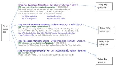 Ví dụ về vị trí quảng cáo bài viết trên Google