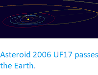 http://sciencythoughts.blogspot.co.uk/2018/04/asteroid-2006-uf17-passes-earth.html
