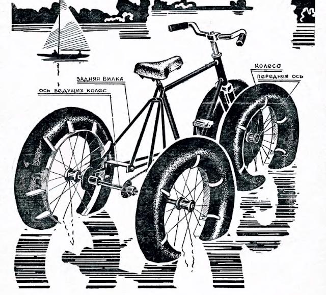 Как сделать водный велосипед